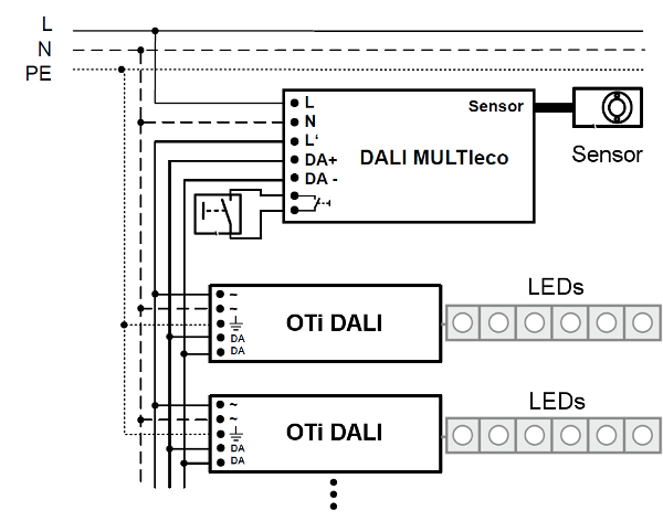 what is multieco led1 de fachhandel rh led1 de Universal Ballast Wiring Diagrams Kitchen Wiring Diagram