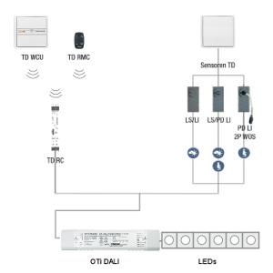 Astonishing Osram Touch Dim Wiring Database Unre4X4Andersnl