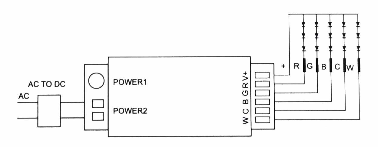 LED RGB CCT Controller